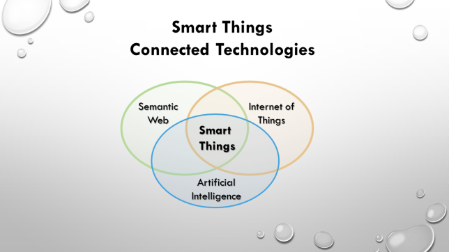 Smart Things Picture