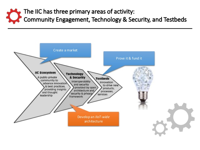 Security-industrial-internet-in the-architecture