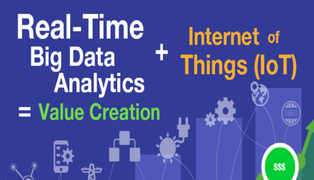 IoT Data Analytics