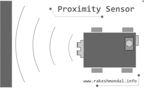 Proximity Sensor Image