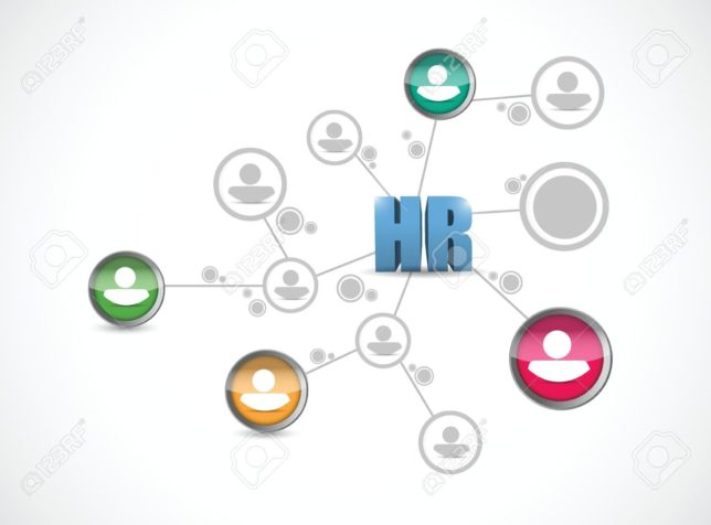 IoT Network of HR Talent