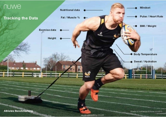 Sports Big Data Analytics - Athletecs Analytics